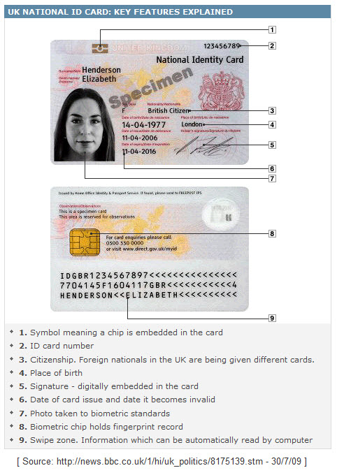 ID cards: It's all in the positioning • NHC