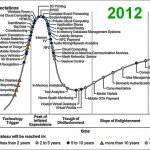 2012hypecycle.jpg