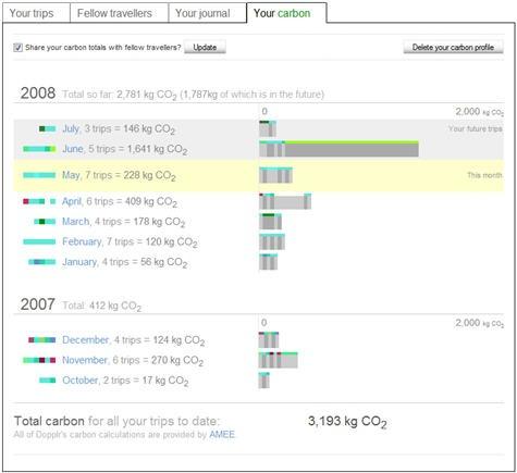 dopplr-carbon