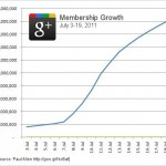 googleplusgrowth.jpg