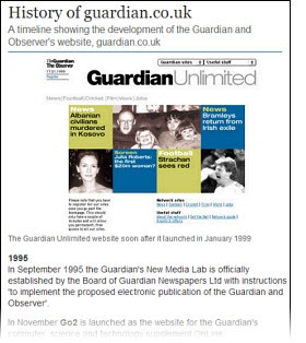 History of guardian.co.uk