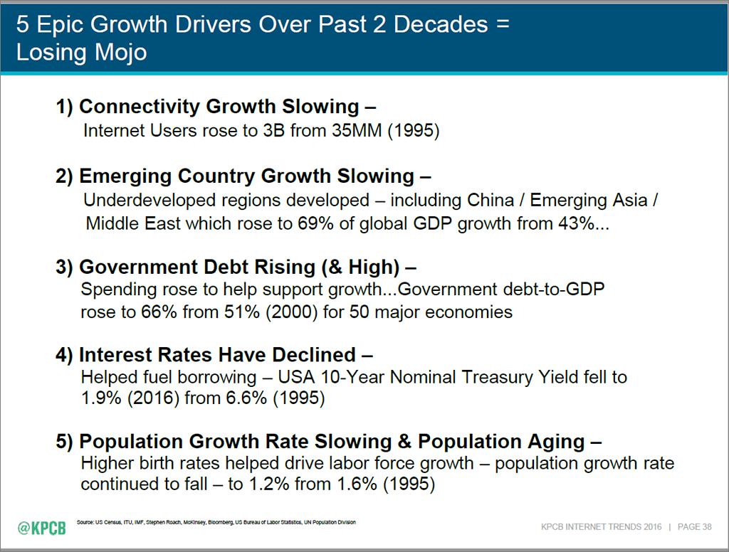 Internet Trends 2016 - slide 38