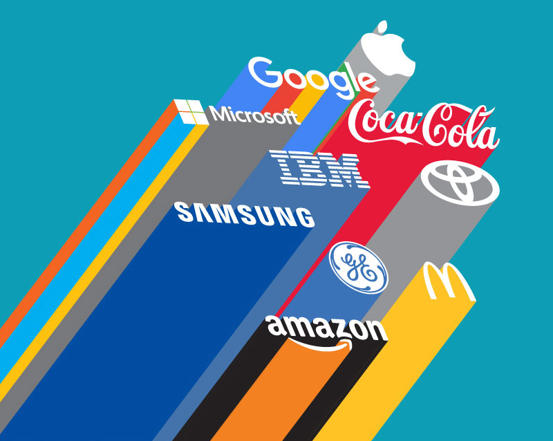 Top 10 global brands 2015