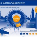 visa-infographic-london2012-top.jpg